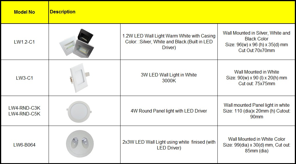 Selection-Step or Wall Lights
