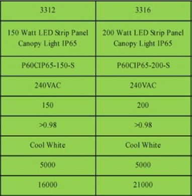 led-canopy-low-bay-2